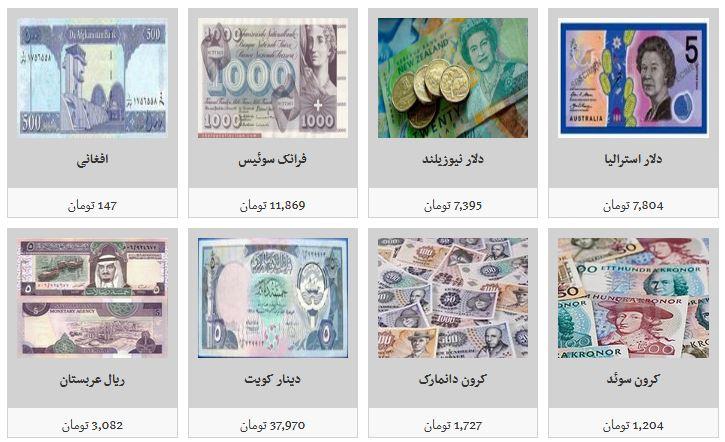 جدیدترین نرخ ارز در صرافی ها/