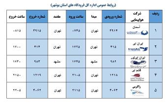 جدول پروازهای فرودگاه بوشهر در ۳۰ شهریور ۹۸