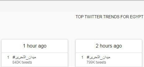 هشتک میدان التحریر در توییتر هشتک اول جهان شد + عکس