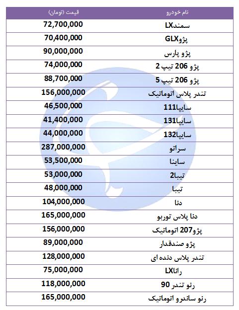 قیمت خودروهای پرفروش در ۳۰ شهریور ۹۸ + جدول