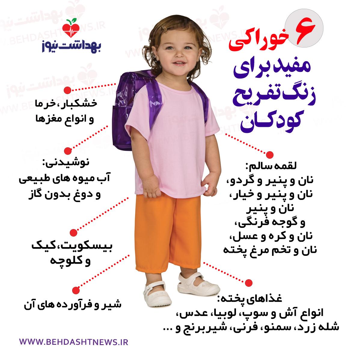 ۶ خوراکی مفید برای زنگ تفـریح کودکــان