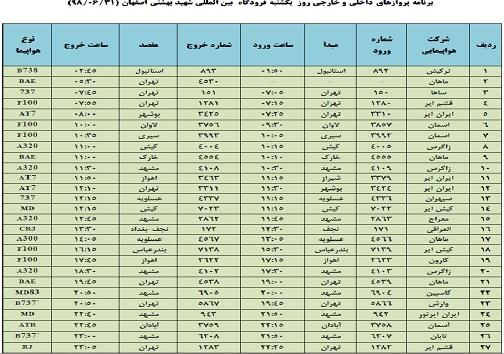 فرودگاه شهید بهشتی و پروازهای امروزش