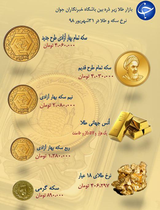 نرخ سکه و طلا در 31 شهریور 98 /