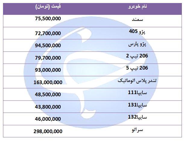 قیمت خودروهای پرفروش در ۴ شهریور ۹۸ + جدول