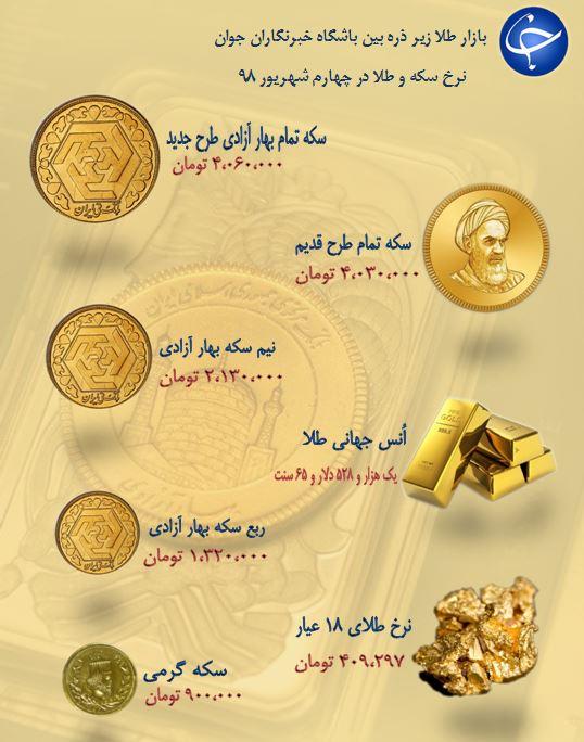نرخ سکه و طلا در ۴ شهریور ۹۸ / سکه تمام بهار آزادی ۸۰ هزار تومان ارزان شد