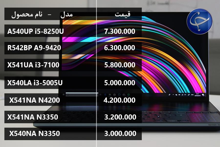 آخرین قیمت انواع لپتاپ در بازار (تاریخ ۵ شهریور) +جدول