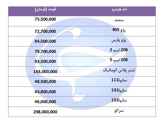 قیمت خودروهای پرفروش در ۵ شهریور ۹۸ + جدول