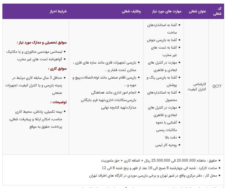 استخدام کارشناس کنترل کیفیت در تهران