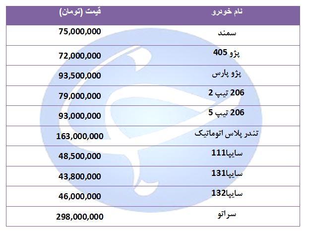 قیمت خودروهای پرفروش در ۶ شهریور ۹۸ + جدول