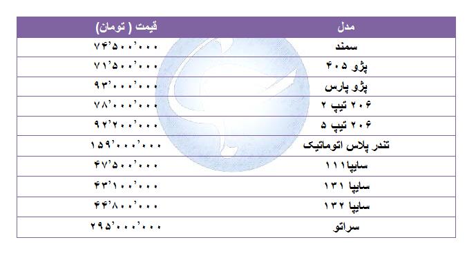 قیمت خودروهای پرفروش در ۸ شهریور ۹۸ + جدول