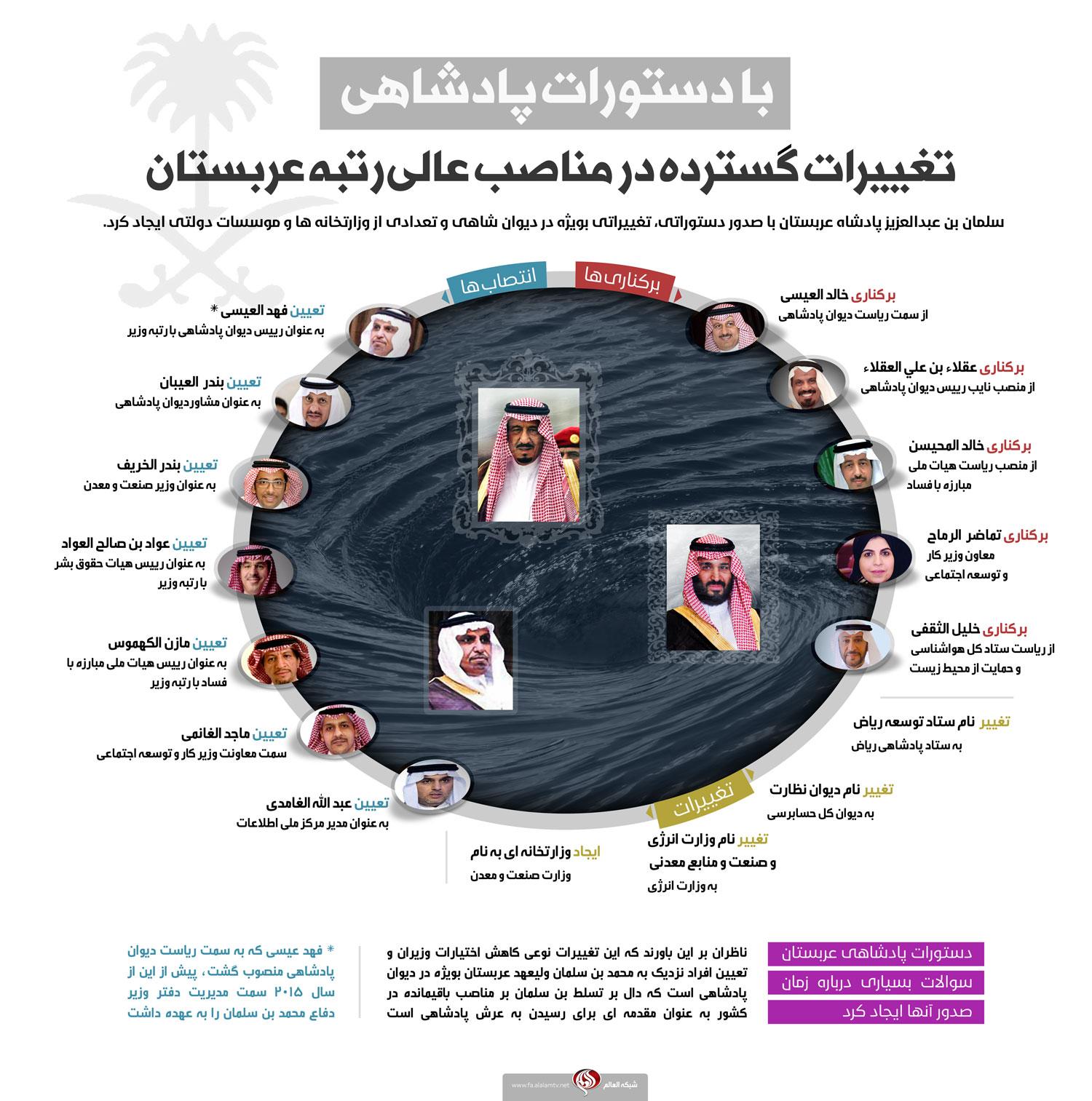 زلزله در کابینه سیاسی عربستان سعودی +اینفوگرافیک