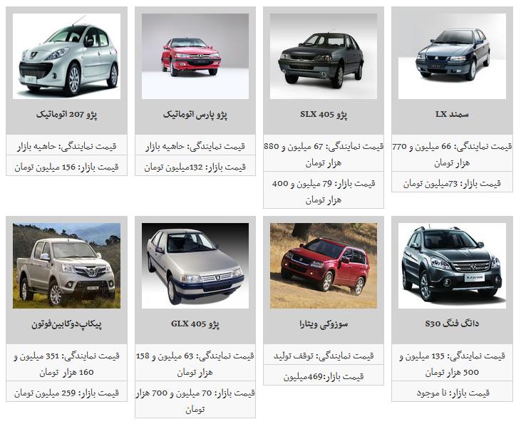 جدیدترین نرخ محصولات ایران خودرو/ سمند LX به قیمت ۷۳ میلیون تومان رسید