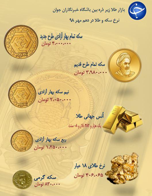 نرخ سکه و طلا در 10 مهر 98 /