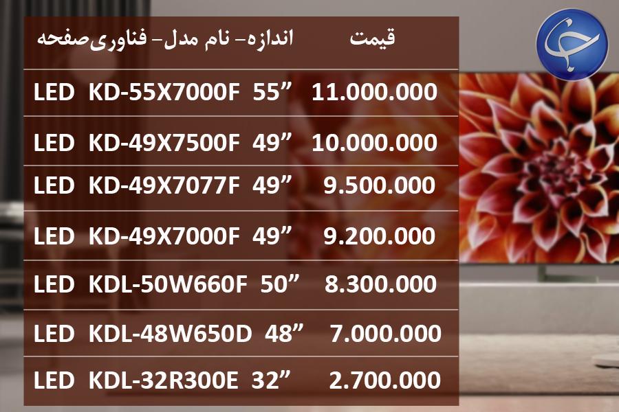 آخرین قیمت انواع تلویزیون در بازار (تاریخ 11 مهر) + جدول