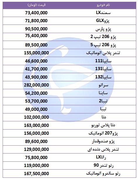 قیمت خودروهای پرفروش در ۱۱ مهر ۹۸ + جدول