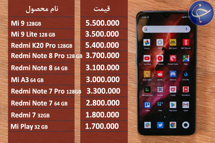 آخرین قیمت تلفن همراه در بازار (بروزرسانی 13 مهر) + جدول