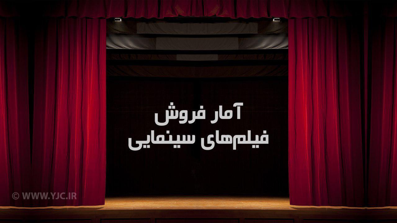 فیلم های سینمایی روی پرده چقدر فروختند؟/ شروع طوفانی «ماجرای نیمروز: رد خون» در گیشه