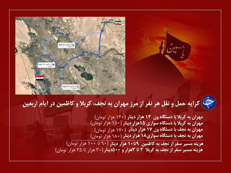 هزینه حمل و نقل از مرز مهران به نجف، کربلا و کاظمین + پوستر