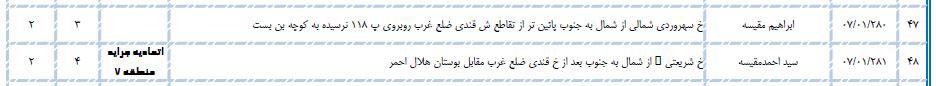 سلطان کیوسکهای مطبوعاتی تهران کیست؟/ از اکبر گنجی تا اصغر فرهادی در لیست کیوسکداران تهران