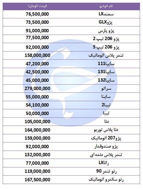 قیمت خودروهای پرفروش در ۱۶ مهر ۹۸ + جدول