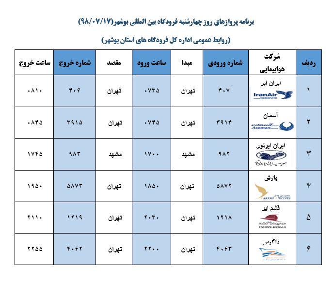 برنامه پروازی فرودگاه بوشهر در ۱۷ مهر ۹۸