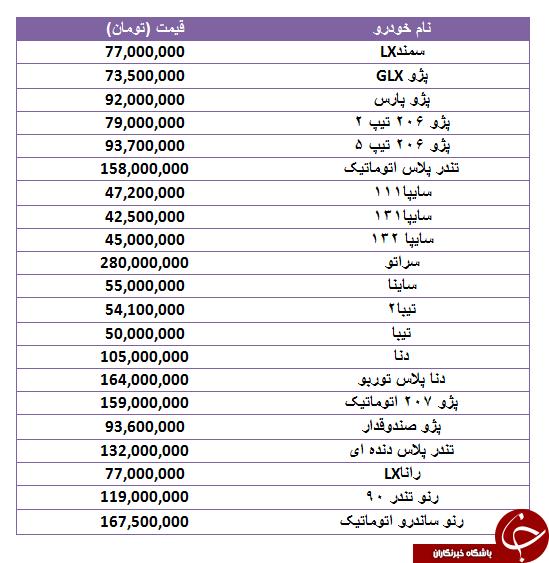 آخرین قیمت خودروهای پرفروش در ۱۷ مهر ۹۸ + جدول