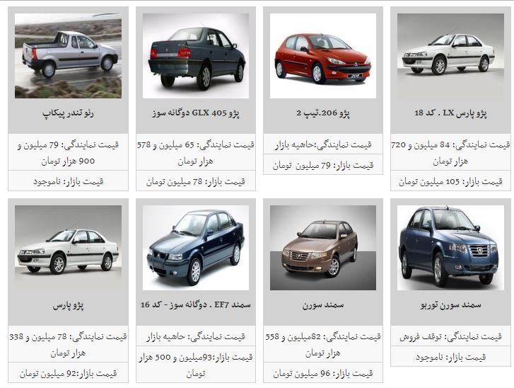 تب تند قیمت محصولات ایران خودرو فروکش کرد/ دنا به قیمت ۱۰۵ میلیون تومان رسید
