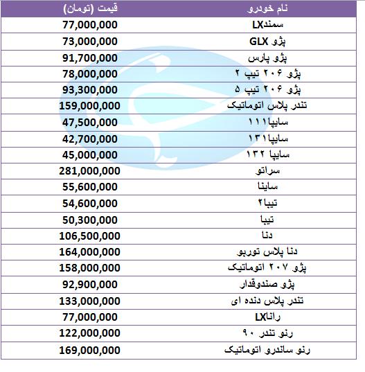 آخرین قیمت خودروهای پرفروش در ۱۸ مهر ۹۸ + جدول
