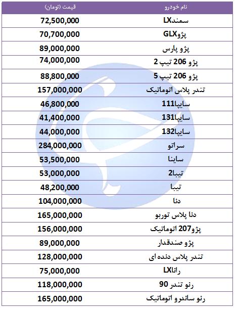 قیمت خودروهای پرفروش در ۲ مهر ۹۸ + جدول