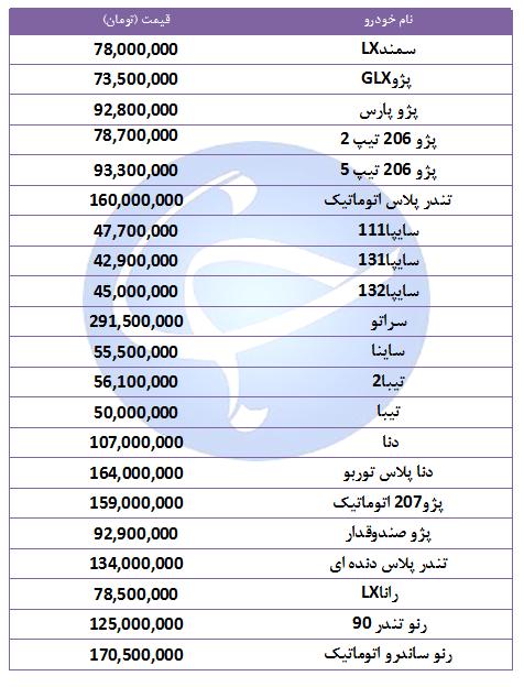 آخرین قیمت خودروهای پرفروش در ۲۰ مهر ۹۸ + جدول
