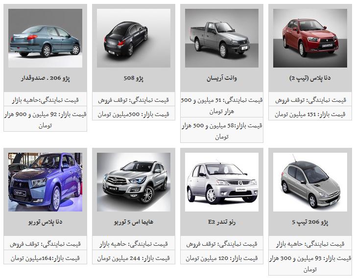 جدیدترین قیمت محصولات ایران خودرو/