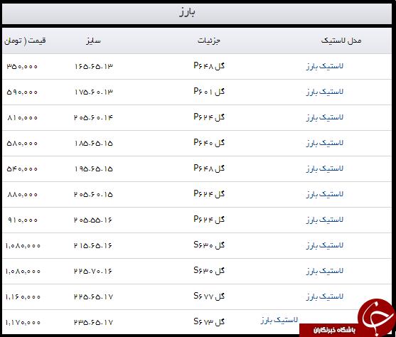 قیمت انواع لاستیک خودرو در بازار  + جدول