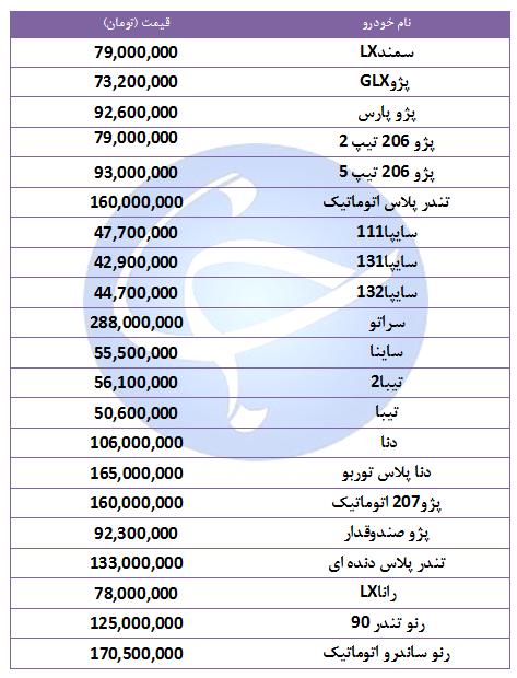 آخرین قیمت خودروهای پرفروش در ۲۲ مهر ۹۸ + جدول