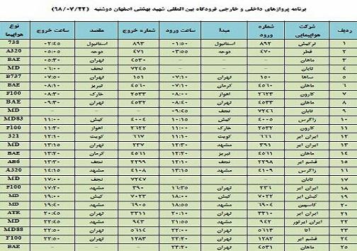 فهرست ۲۵ پرواز فرودگاه بین المللی شهید بهشتی اصفهان
