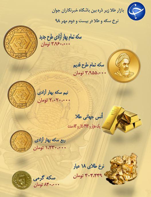 نرخ سکه و طلا در 22 مهر 98 /