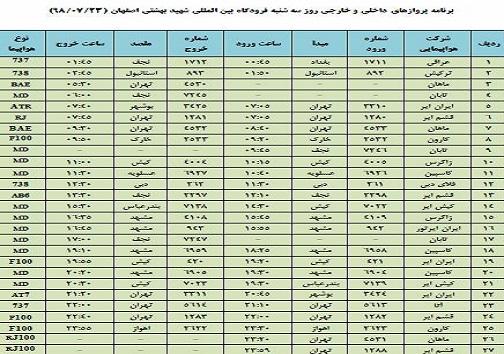فهرست ۲۷ پرواز فرودگاه بین المللی شهید بهشتی اصفهان