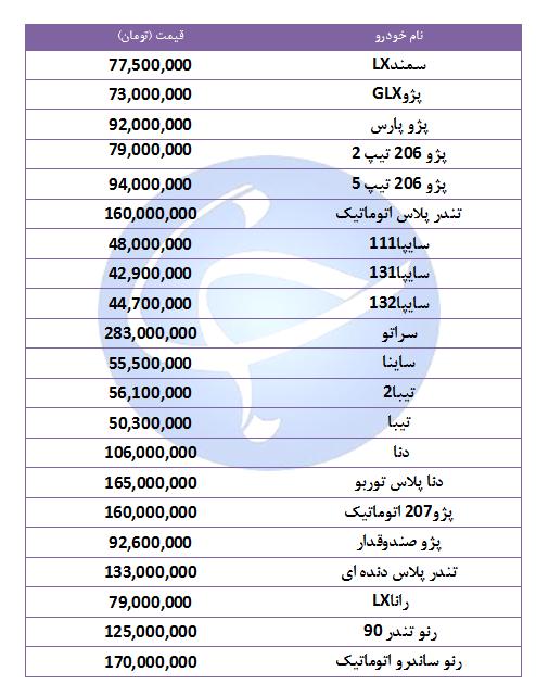 آخرین قیمت خودروهای پرفروش در ۲۳ مهر ۹۸ + جدول