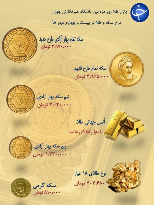 نرخ سکه و طلا در 24 مهر 98 /