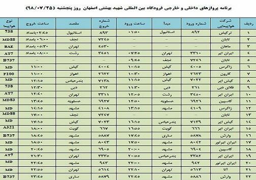 فهرست ۲۲ پرواز فرودگاه بین المللی شهید بهشتی اصفهان