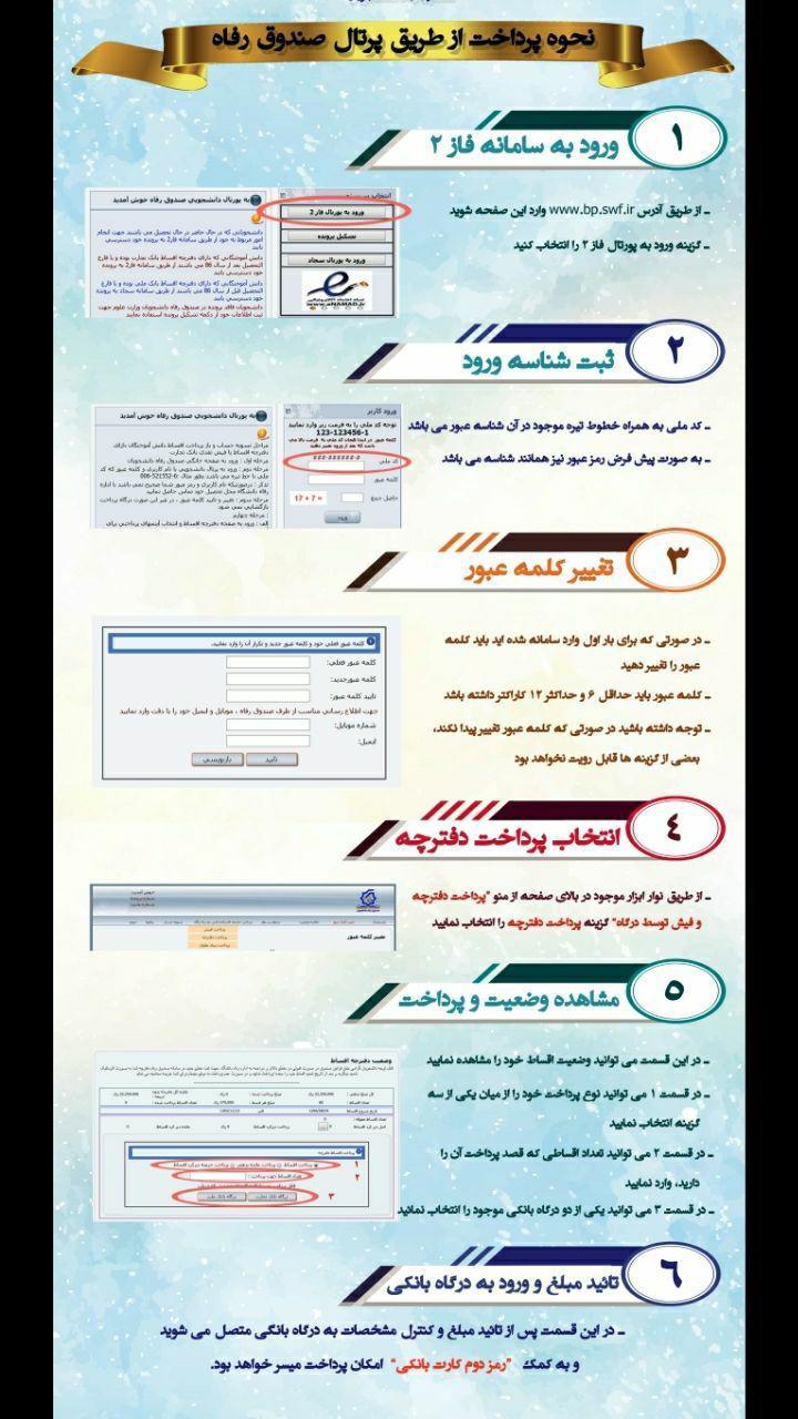 ثبت نام وام دانشجویی به همراه بازپرداخت تسهیلات