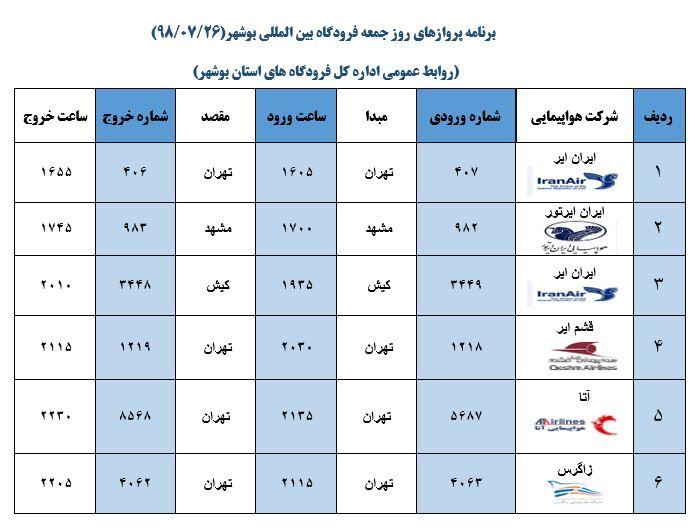 جدول پروازهای فرودگاه بوشهر در ۲۶ مهر ۹۸