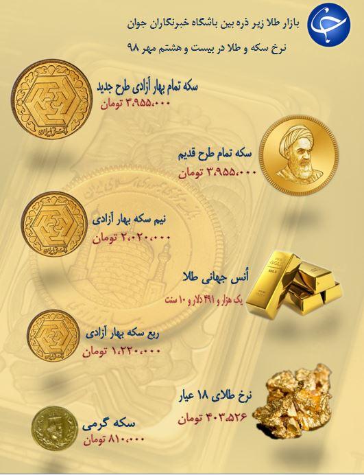 نرخ سکه و طلا در 28 مهر 98 /