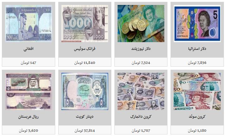 نرخ جدید ارز در بازار آزاد/ دلار به قیمت ۱۱ هزار و ۳۵۰ تومان رسید