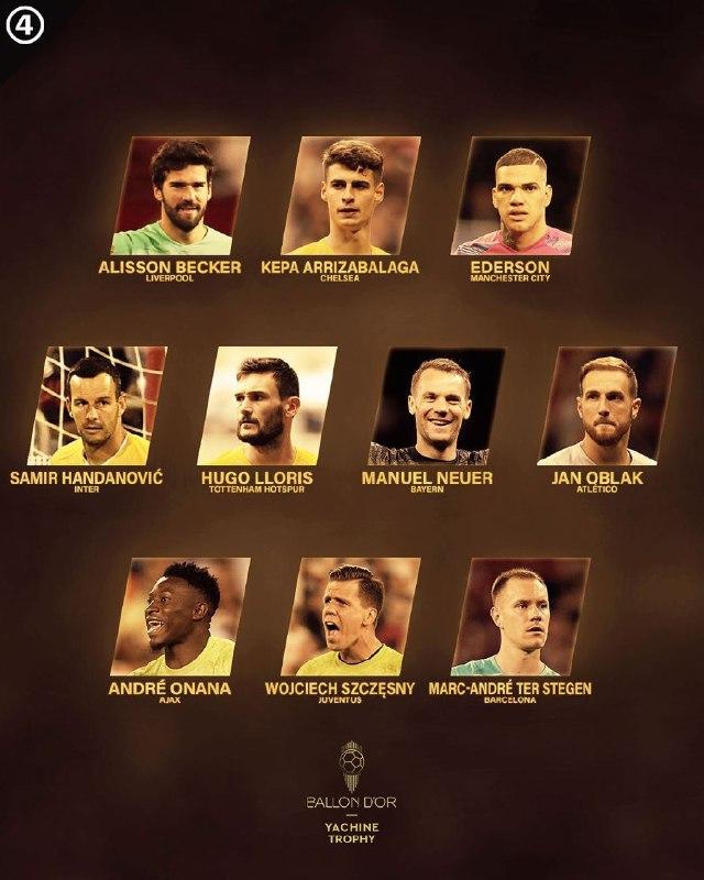 اسامی نامزدهای توپ طلای ۲۰۱۹