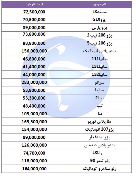 قیمت خودروهای پرفروش در ۳ مهر ۹۸ + جدول