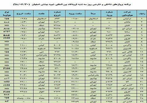 فهرست ۲۶ پرواز فرودگاه بین المللی شهید بهشتی اصفهان