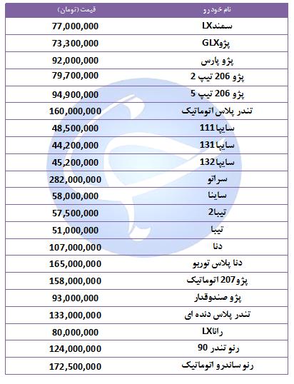 آخرین قیمت خودروهای پرفروش در ۳۰ مهر ۹۸ + جدول
