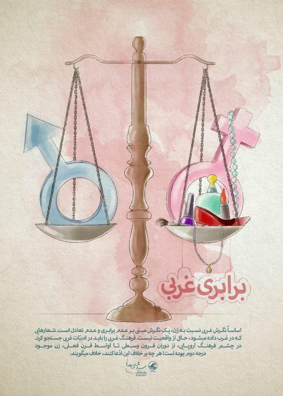 بیانات رهبری درباره عدم تساوی حقوق زن و مرد در غرب