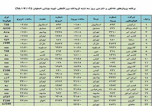 پروازهای امروز فرودگاه شهید بهشتی اصفهان