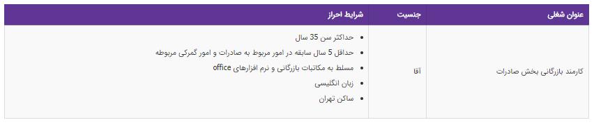 استخدام کارمند بازرگانی بخش صادرات در تهران